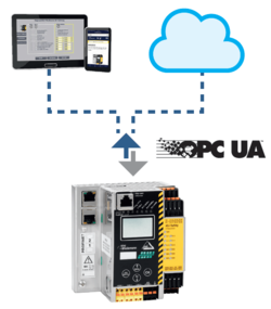 OPC UA in Bihl+Wiedemann Gateways